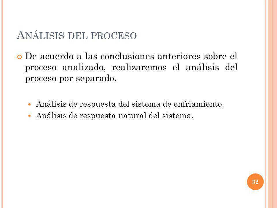 Análisis del proceso De acuerdo a las conclusiones anteriores sobre el proceso analizado, realizaremos el análisis del proceso por separado.
