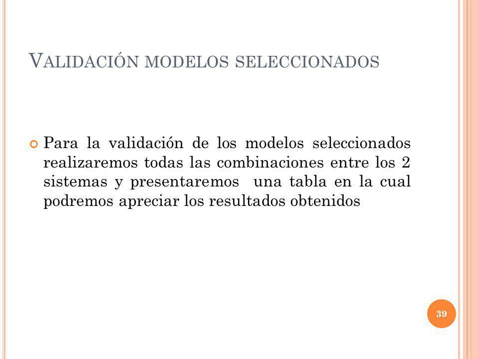 Validación modelos seleccionados