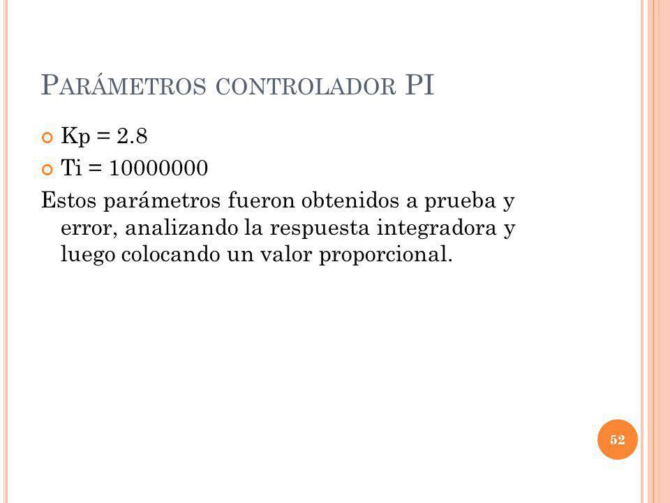 Parámetros controlador PI