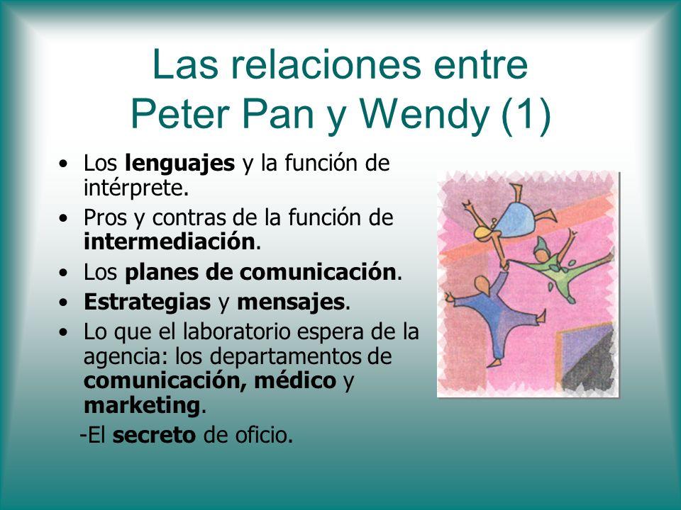 Las relaciones entre Peter Pan y Wendy (1)