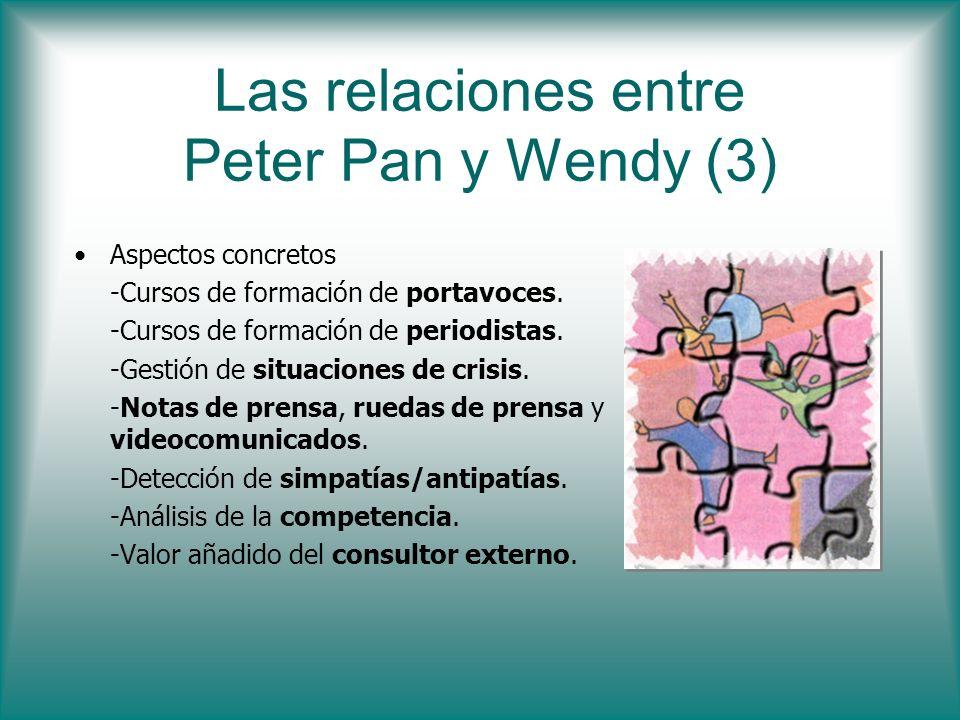 Las relaciones entre Peter Pan y Wendy (3)