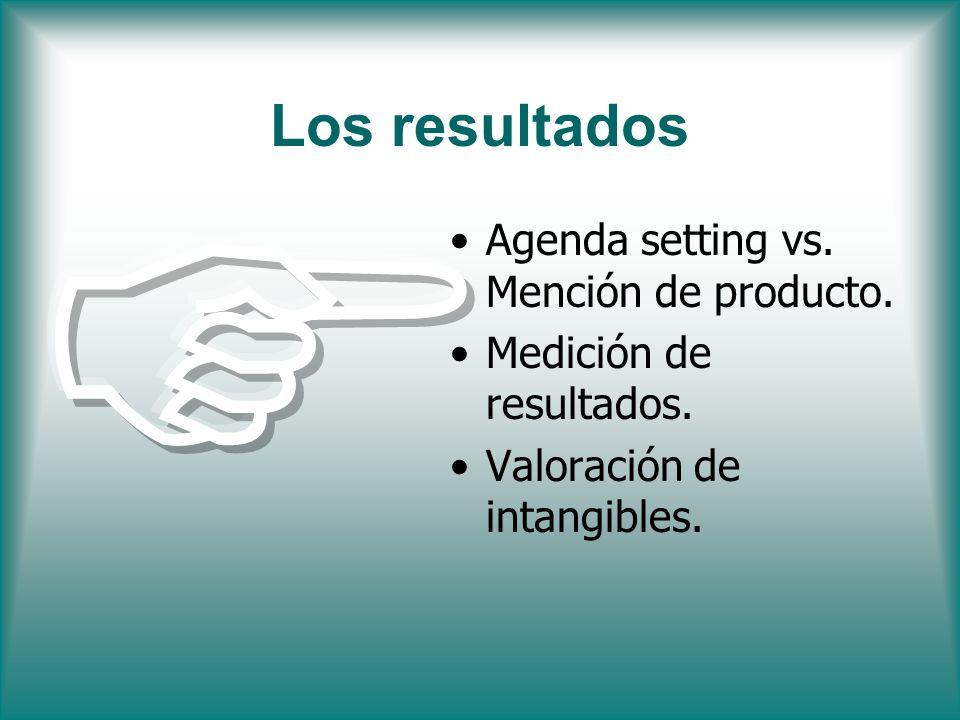 F Los resultados Agenda setting vs. Mención de producto.