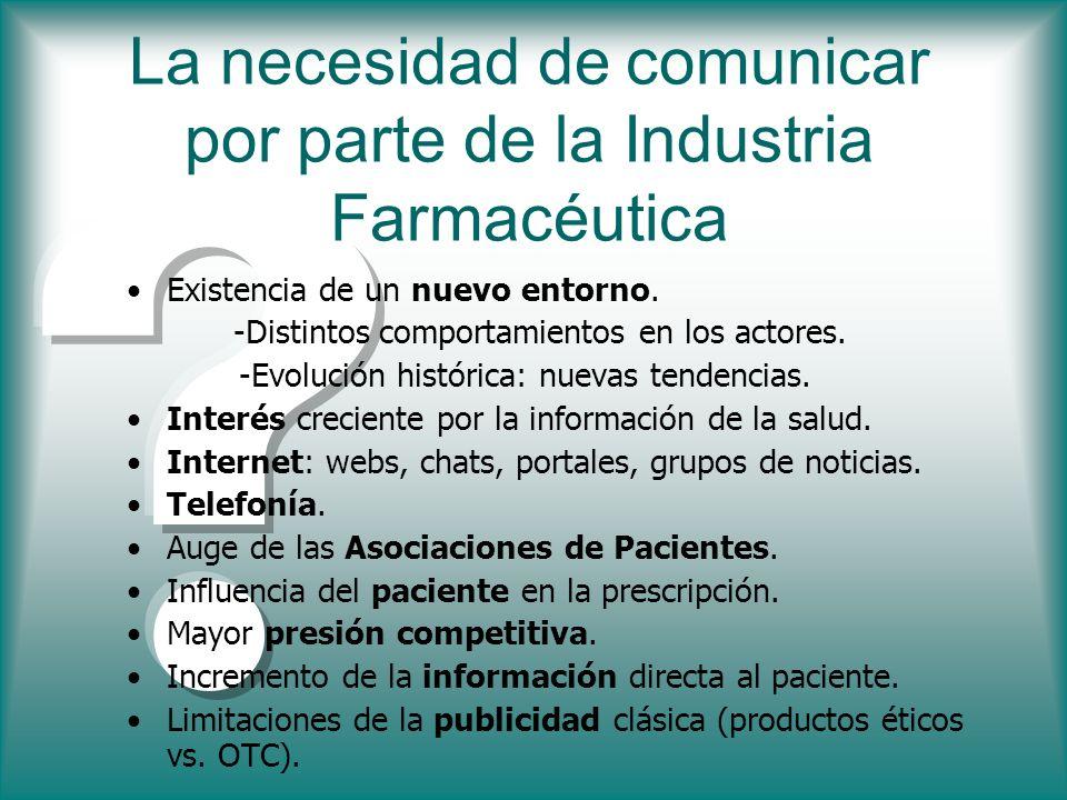 La necesidad de comunicar por parte de la Industria Farmacéutica