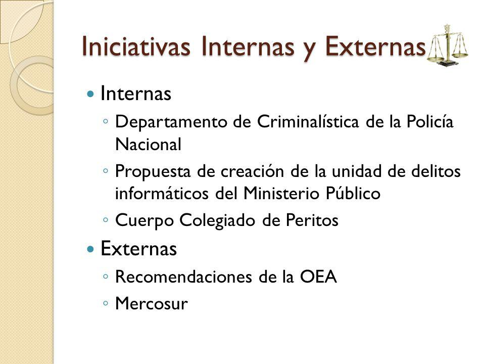 Iniciativas Internas y Externas