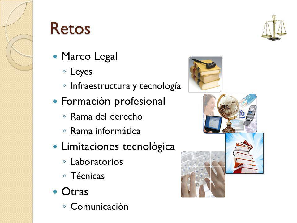 Retos Marco Legal Formación profesional Limitaciones tecnológica Otras