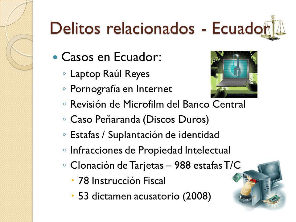 Delitos relacionados - Ecuador