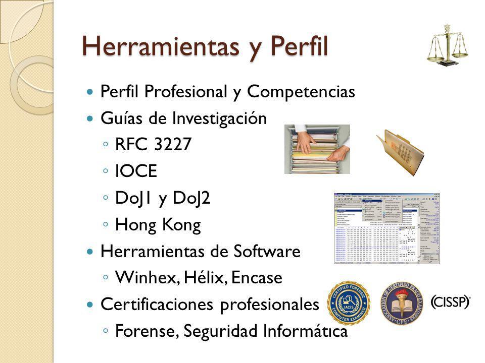 Herramientas y Perfil Perfil Profesional y Competencias