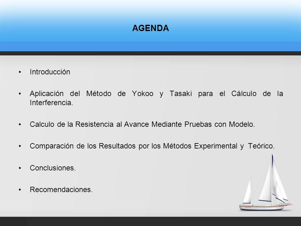 AGENDA Introducción. Aplicación del Método de Yokoo y Tasaki para el Cálculo de la Interferencia.
