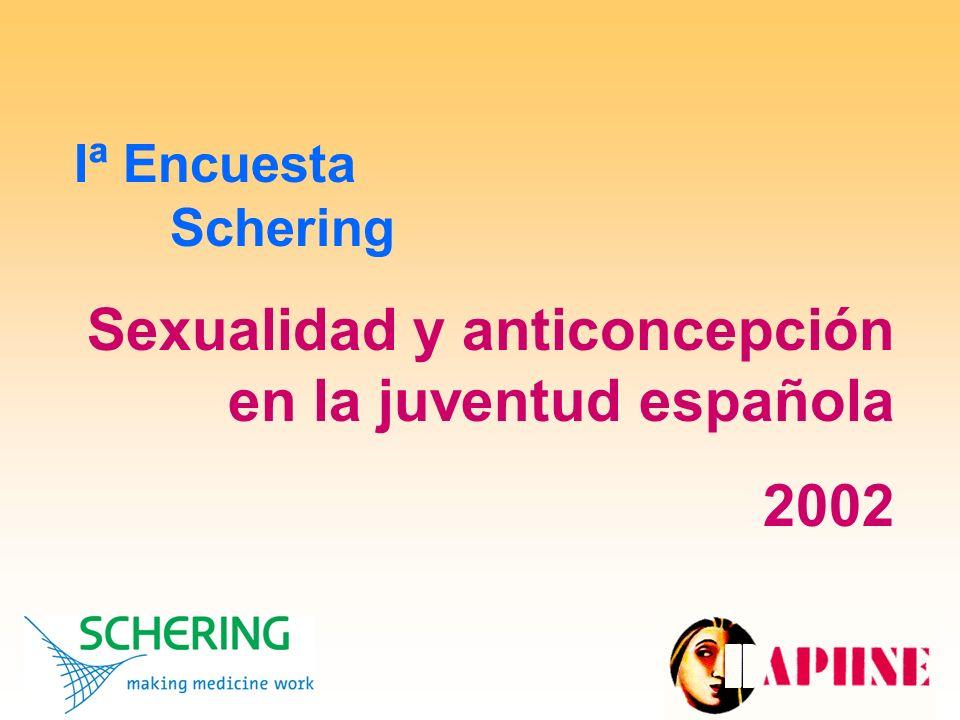 Sexualidad y anticoncepción en la juventud española