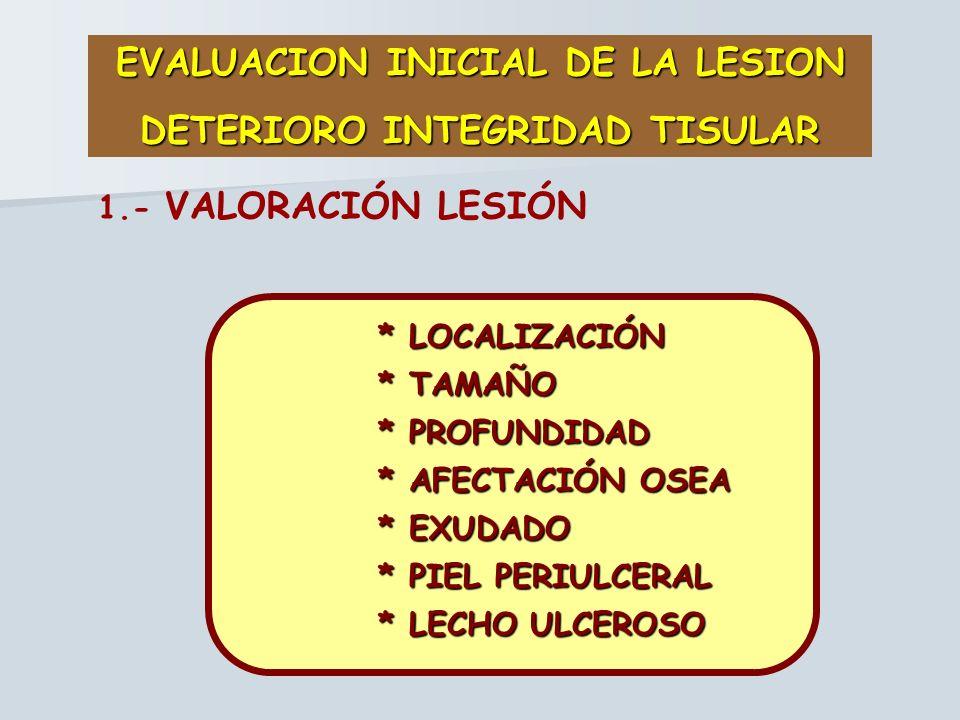 EVALUACION INICIAL DE LA LESION DETERIORO INTEGRIDAD TISULAR
