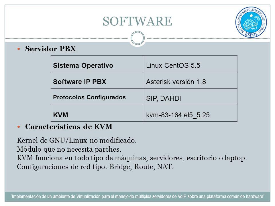 SOFTWARE Servidor PBX Características de KVM