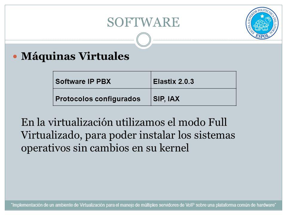 SOFTWARE Máquinas Virtuales