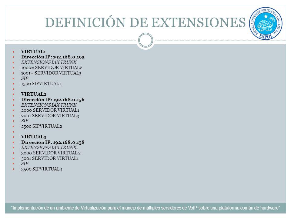 DEFINICIÓN DE EXTENSIONES