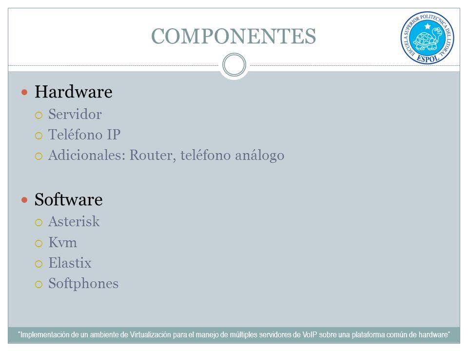 COMPONENTES Hardware Software Servidor Teléfono IP