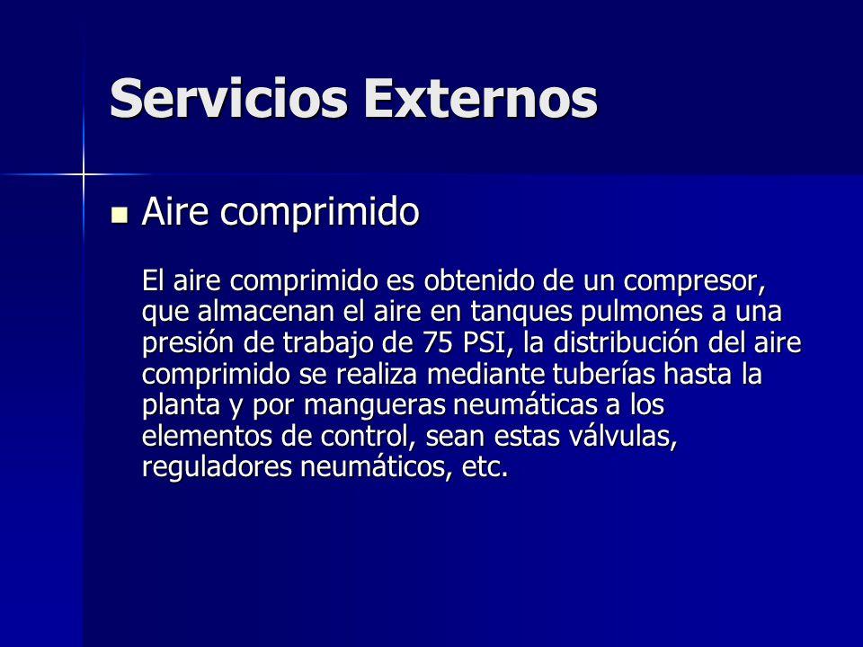 Servicios Externos Aire comprimido