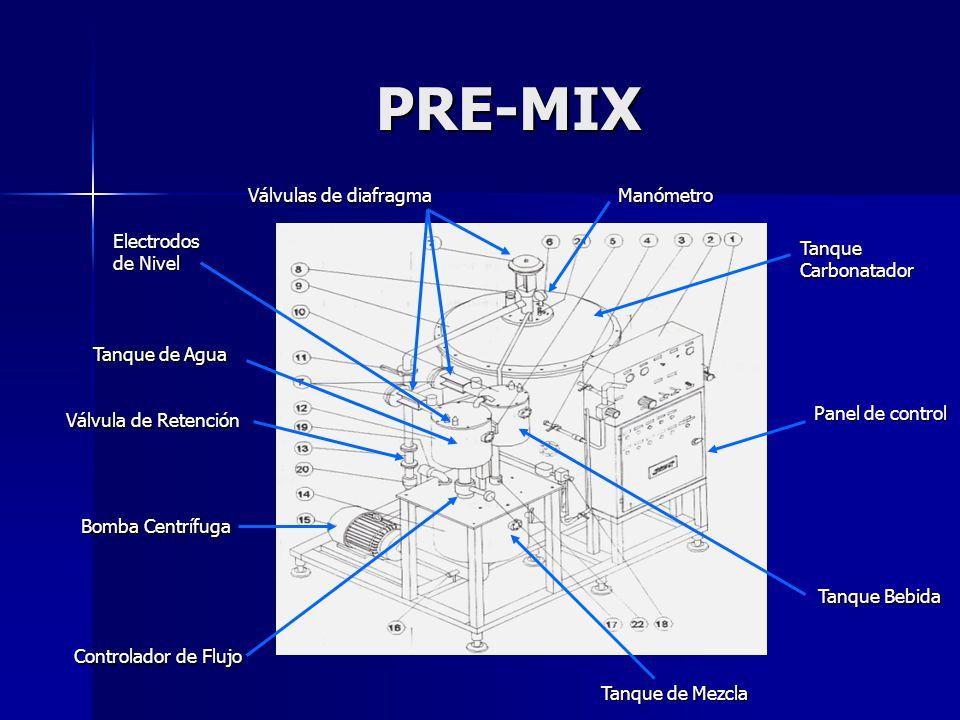 PRE-MIX Válvulas de diafragma Manómetro Electrodos de Nivel Tanque