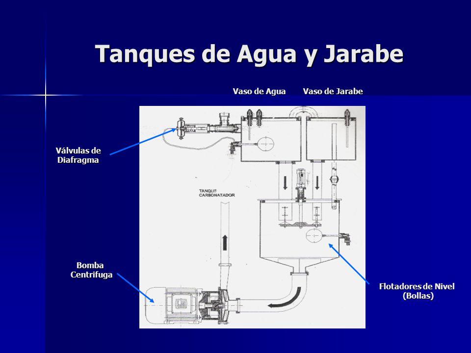 Tanques de Agua y Jarabe