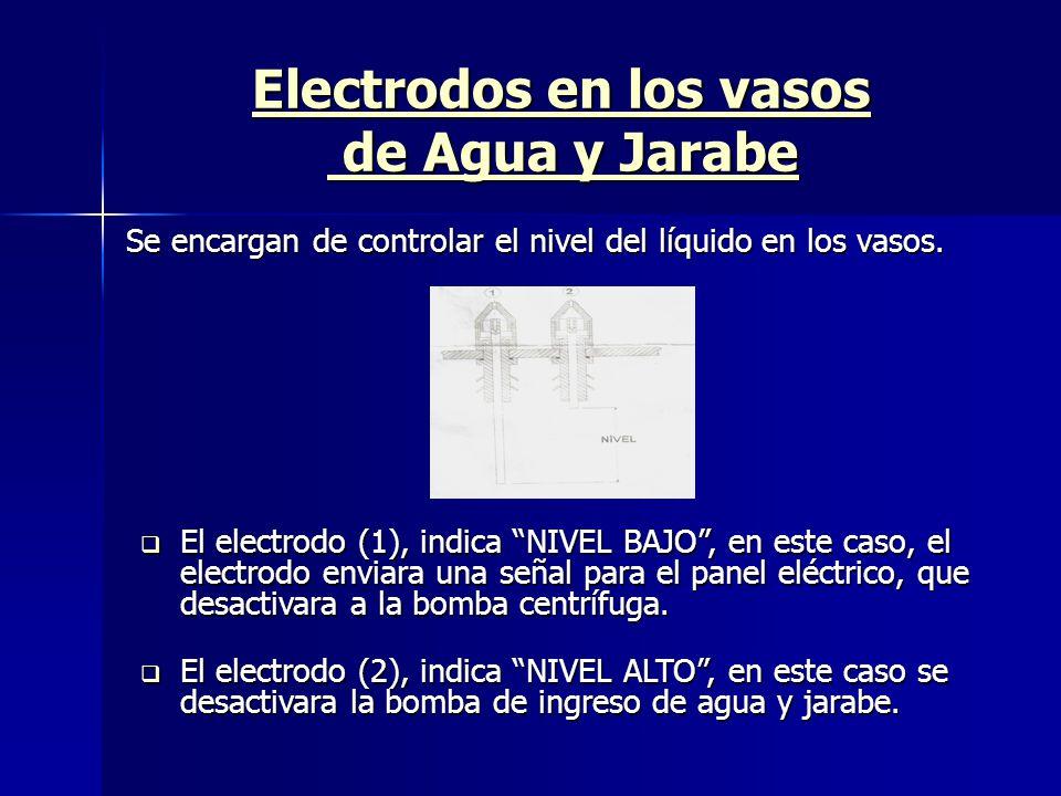 Electrodos en los vasos de Agua y Jarabe