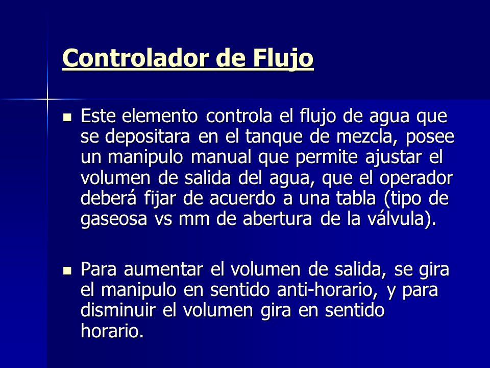 Controlador de Flujo