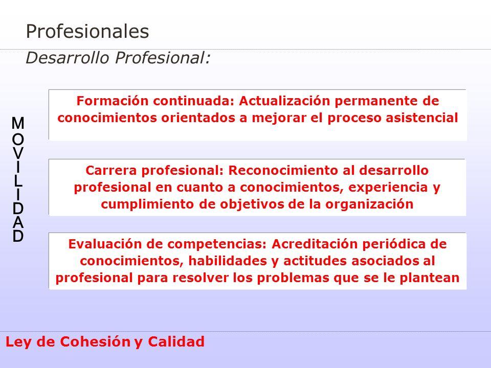 Profesionales Desarrollo Profesional: