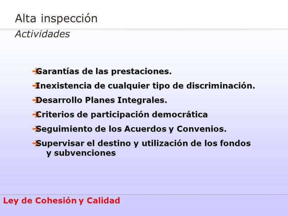 Alta inspección Actividades