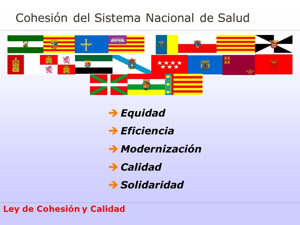 Cohesión del Sistema Nacional de Salud
