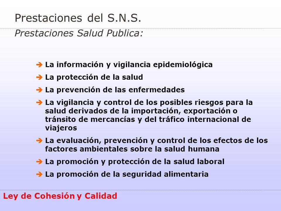 Prestaciones del S.N.S. Prestaciones Salud Publica: