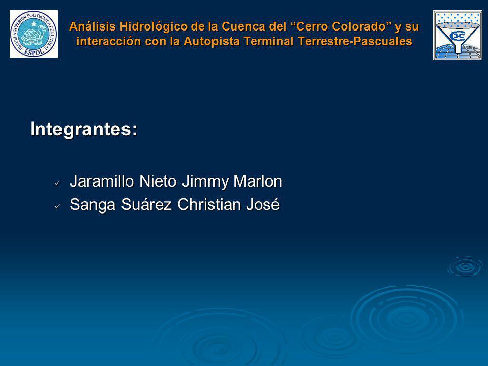 Integrantes: Jaramillo Nieto Jimmy Marlon Sanga Suárez Christian José
