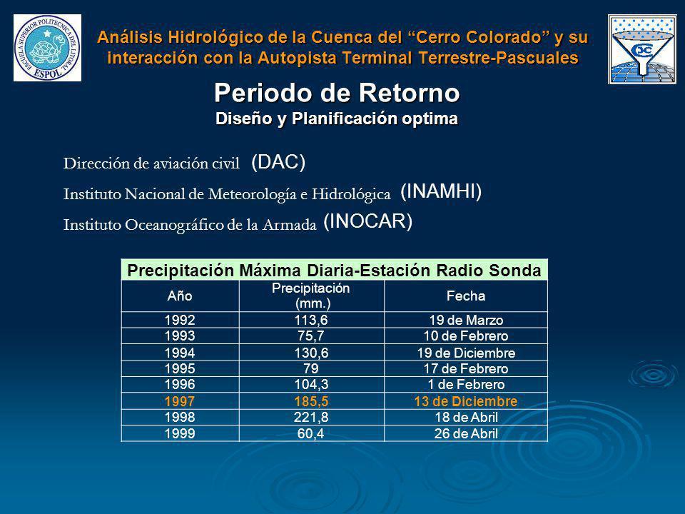 Periodo de Retorno (DAC) (INAMHI) (INOCAR)