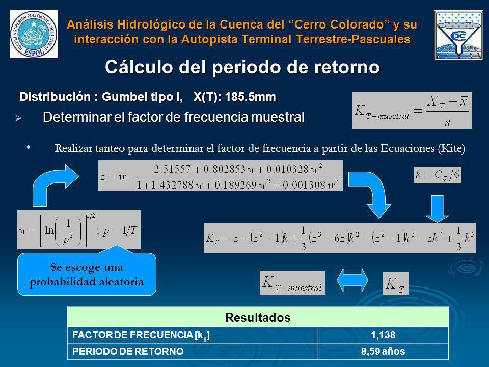 Cálculo del periodo de retorno Se escoge una probabilidad aleatoria