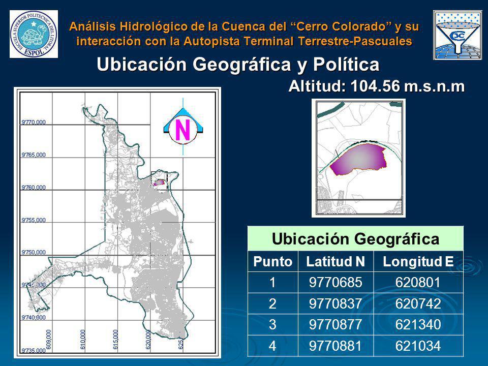 Ubicación Geográfica y Política