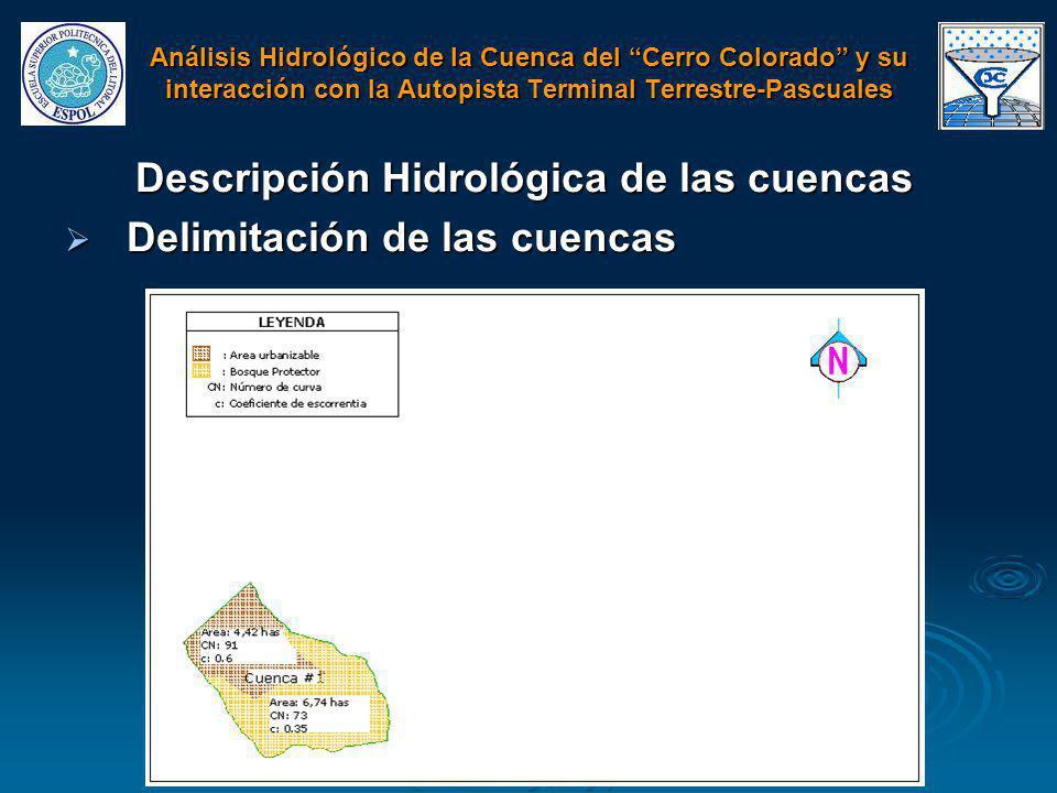 Descripción Hidrológica de las cuencas