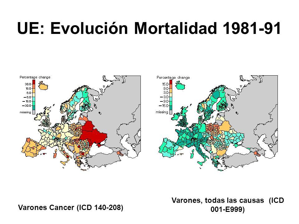 UE: Evolución Mortalidad 1981-91