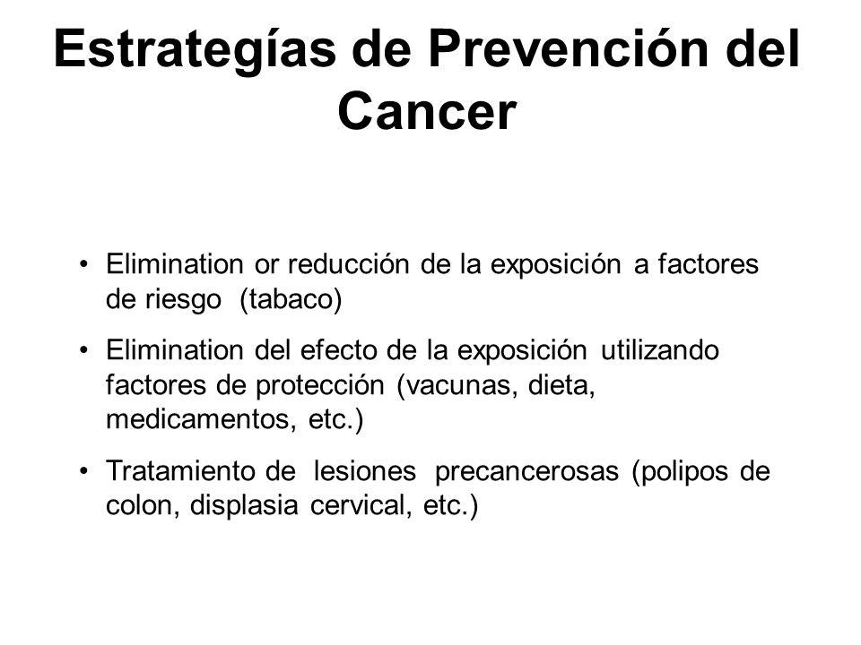 Estrategías de Prevención del Cancer