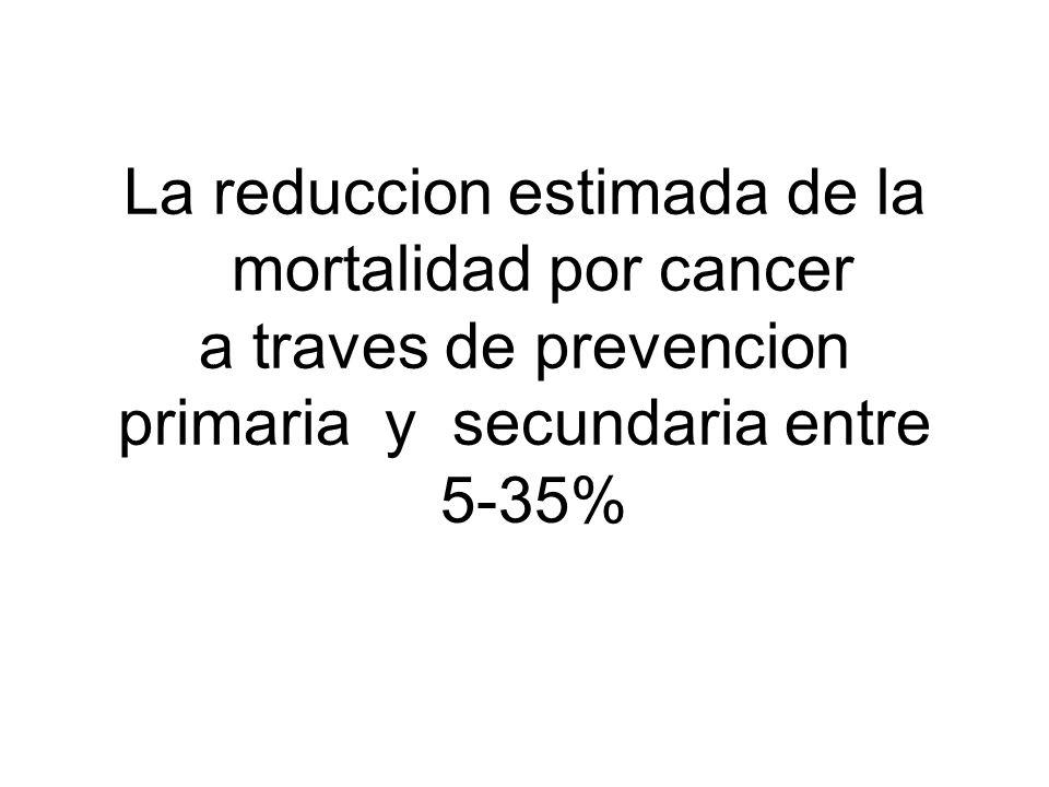 La reduccion estimada de la mortalidad por cancer a traves de prevencion primaria y secundaria entre 5-35%