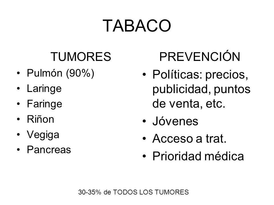 TABACO TUMORES PREVENCIÓN