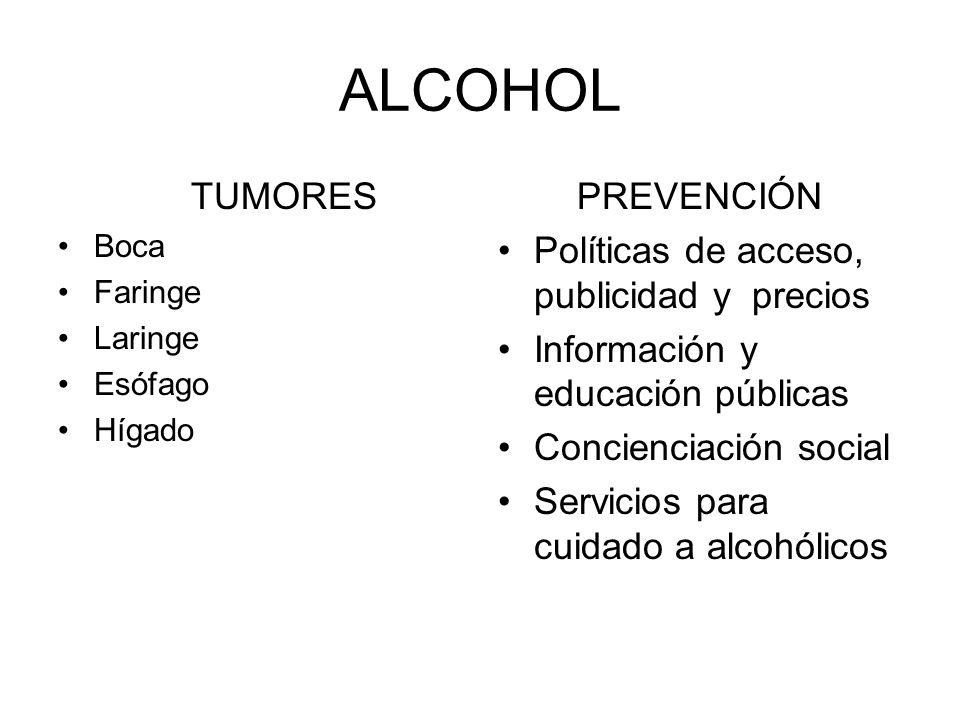 ALCOHOL TUMORES PREVENCIÓN Políticas de acceso, publicidad y precios