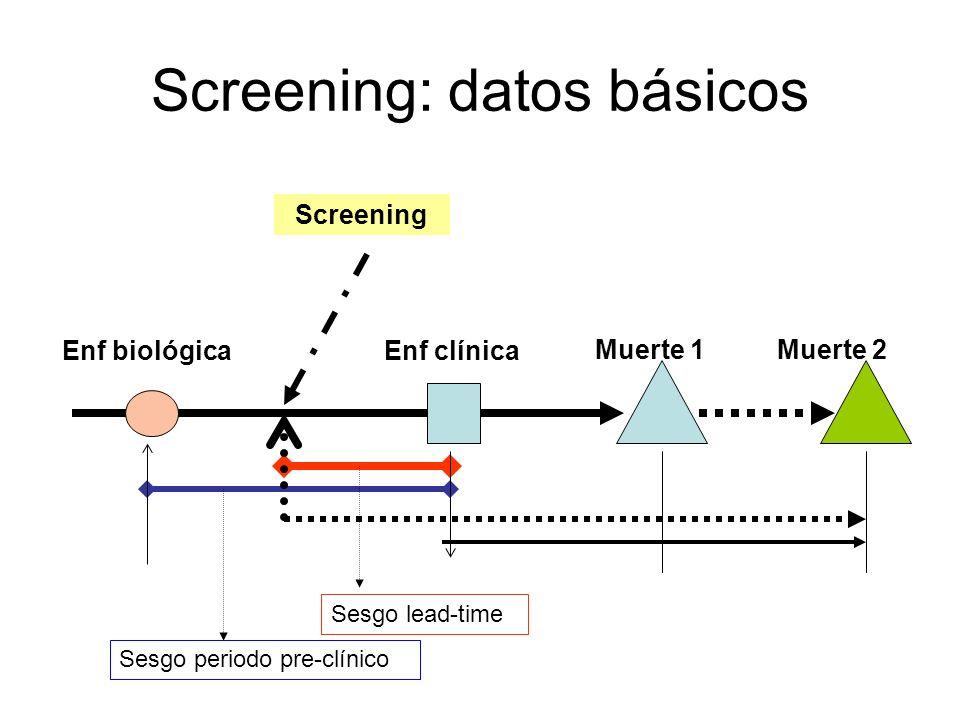 Screening: datos básicos
