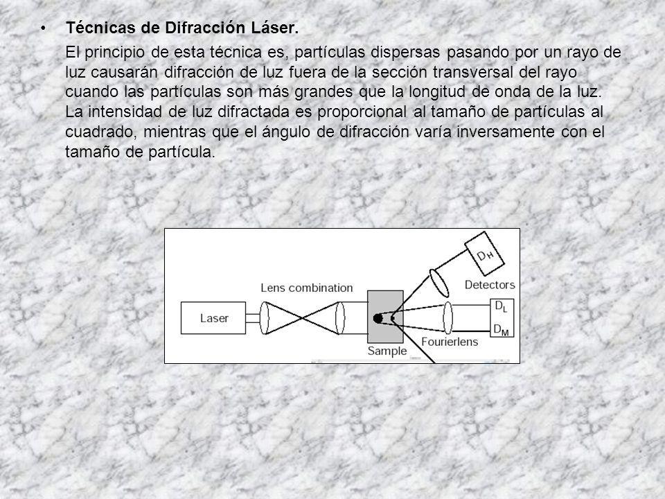 Técnicas de Difracción Láser.