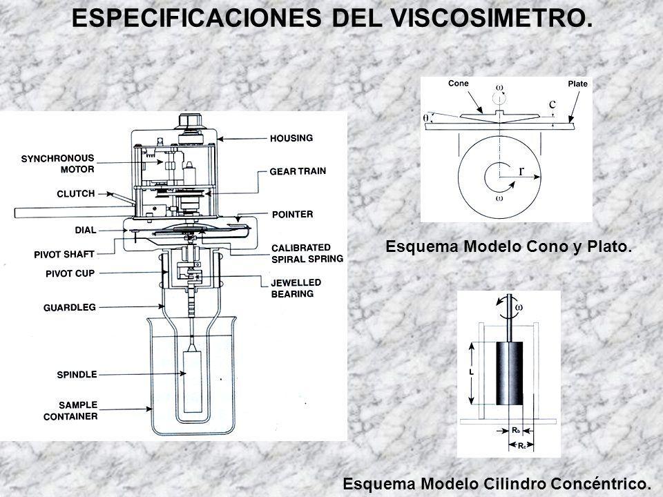 ESPECIFICACIONES DEL VISCOSIMETRO.