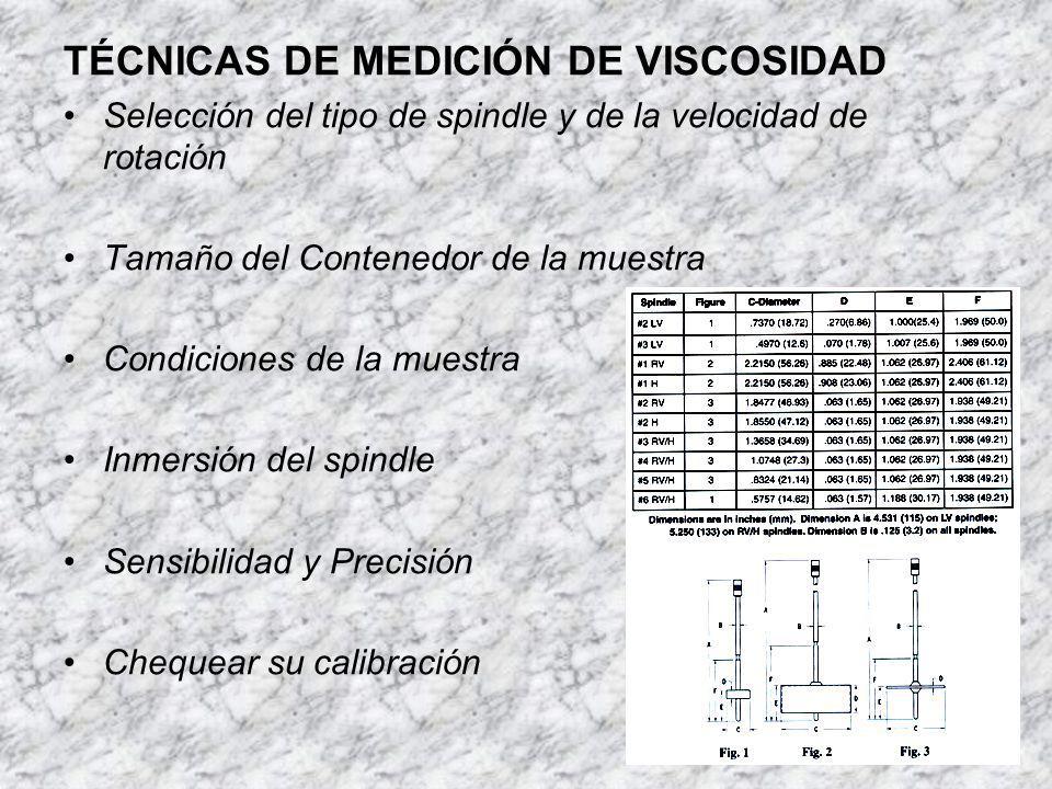TÉCNICAS DE MEDICIÓN DE VISCOSIDAD