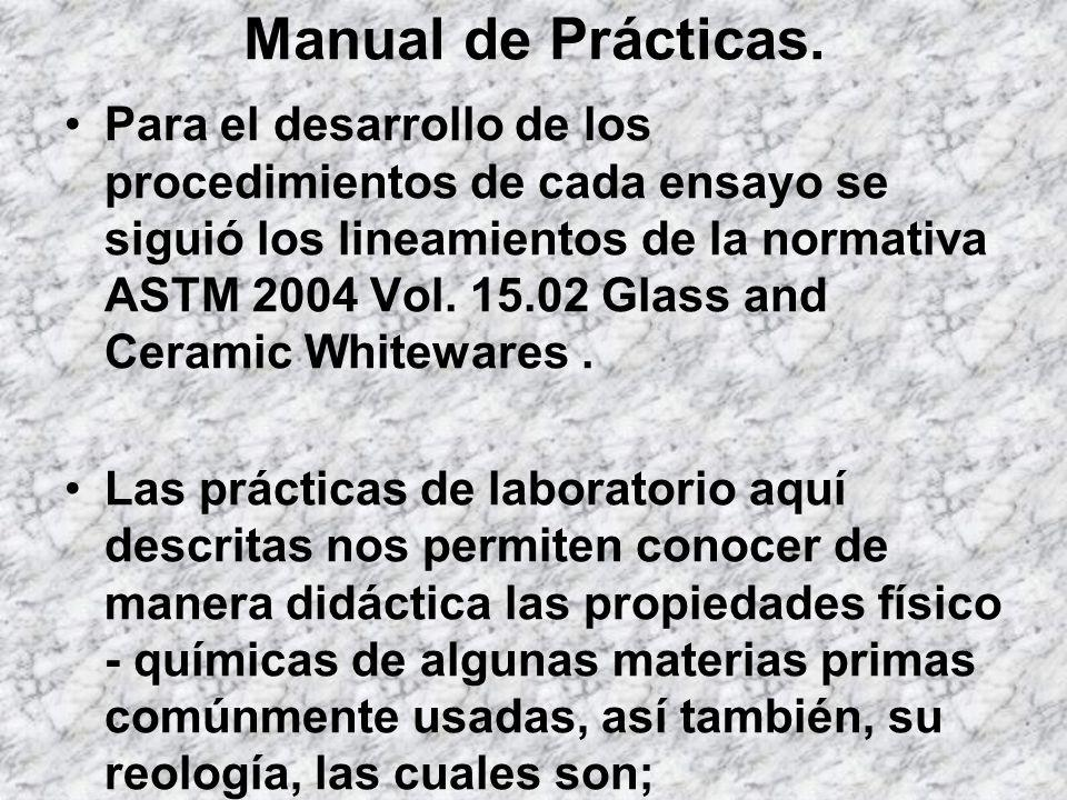 Manual de Prácticas.