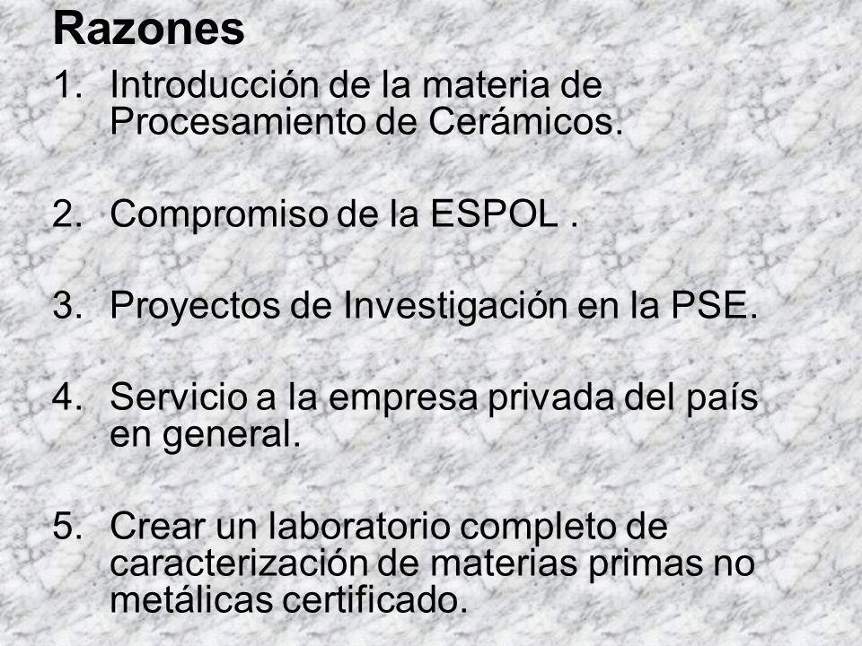 Razones Introducción de la materia de Procesamiento de Cerámicos.