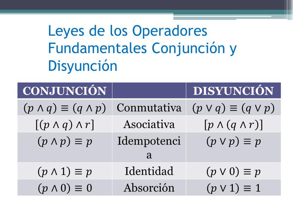 Leyes de los Operadores Fundamentales Conjunción y Disyunción