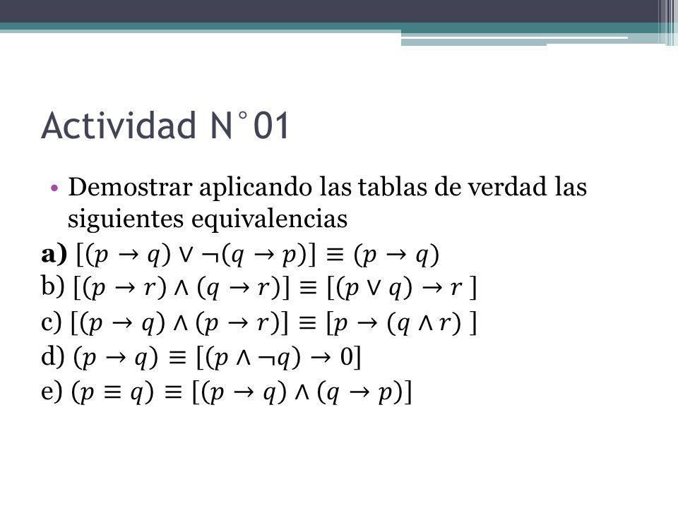 Actividad N°01 Demostrar aplicando las tablas de verdad las siguientes equivalencias. a) 𝑝→𝑞 ∨¬ 𝑞→𝑝 ≡(𝑝→𝑞)