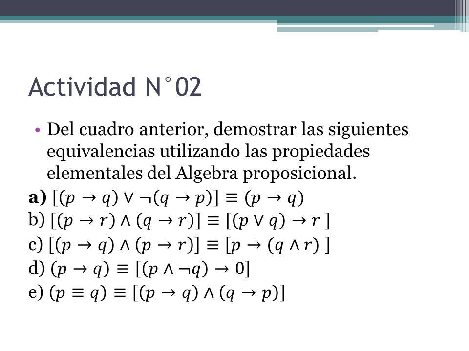 Actividad N°02 Del cuadro anterior, demostrar las siguientes equivalencias utilizando las propiedades elementales del Algebra proposicional.