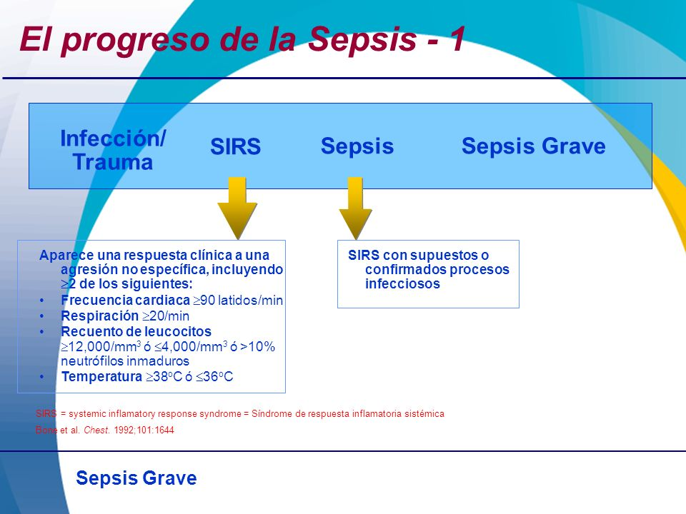 El progreso de la Sepsis - 1