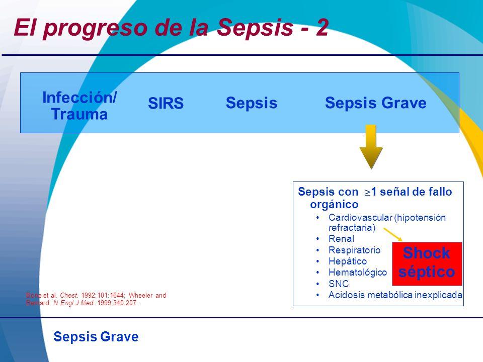El progreso de la Sepsis - 2