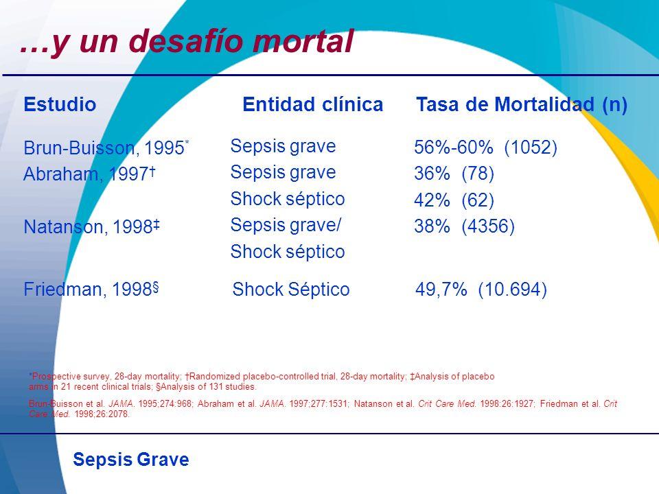 …y un desafío mortal Estudio Entidad clínica Tasa de Mortalidad (n)