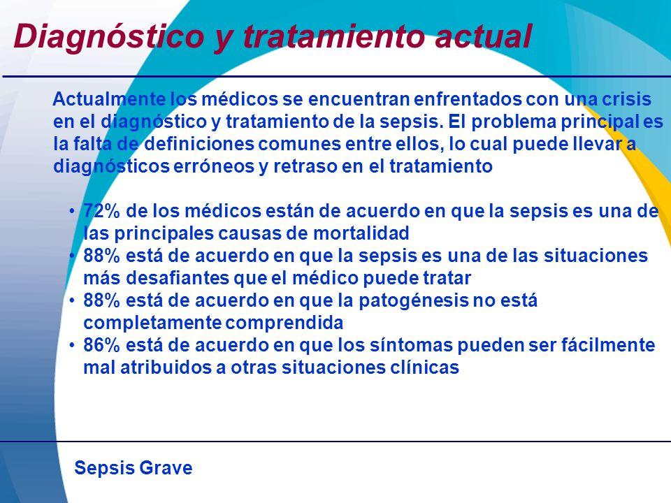 Diagnóstico y tratamiento actual